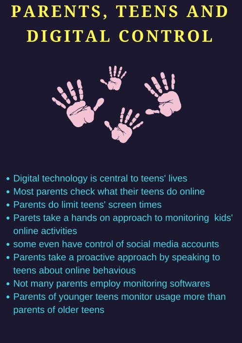 Parents Teens and Digital Control